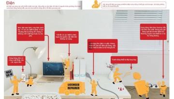 Hướng dẫn an toàn pccc khi sử dụng điện trong nhà