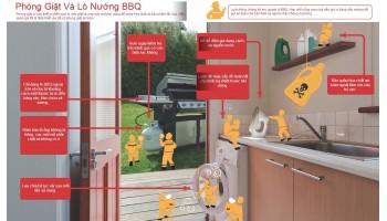 Hướng dẫn an toàn pccc trong phòng giặt và lò nướng BBQ