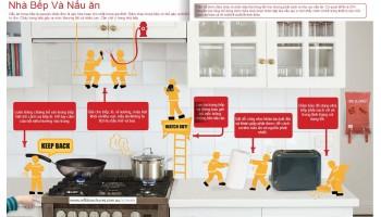 An toàn phòng cháy chữa cháy trong nhà bếp nấu ăn