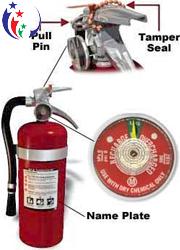 nạp bình chữa cháy bột